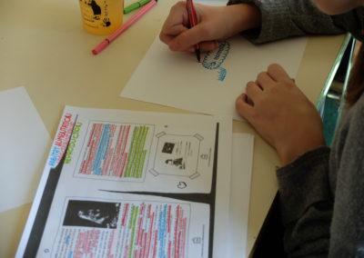 Atelier carte mentale/mindmapping