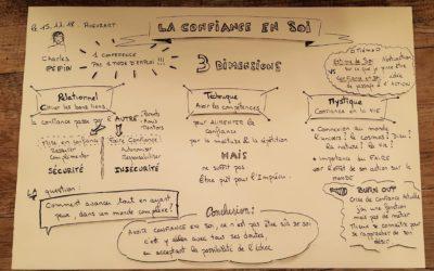La confiance en soi – Sketchnoting de la conférence de Charles Pepin